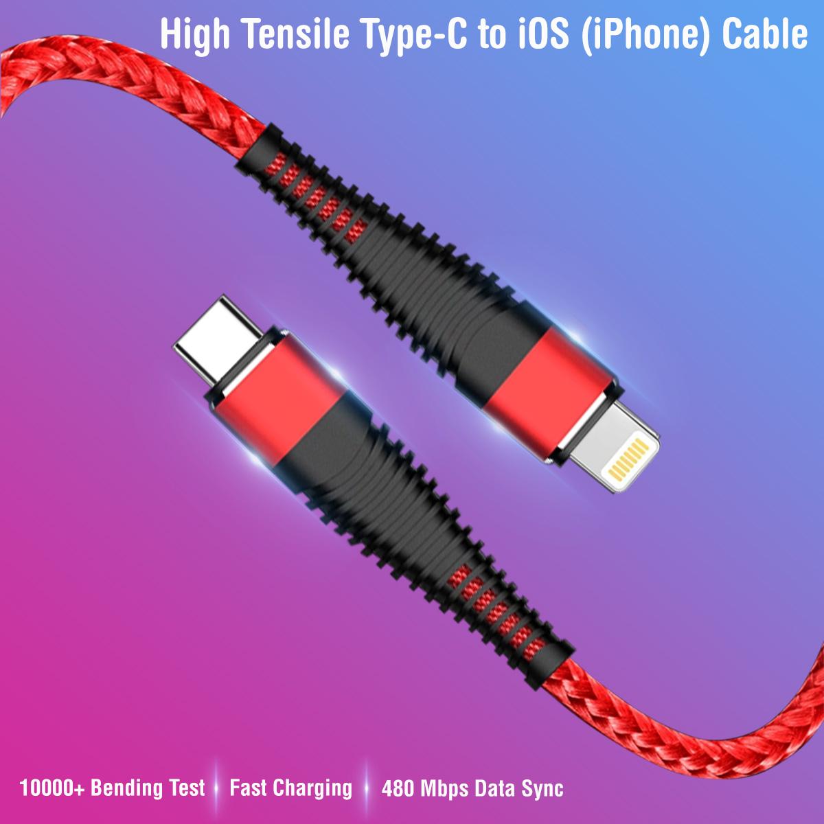 1M-RDP-USB-C-IP-RD